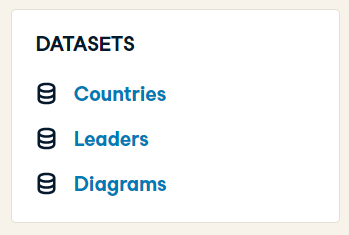 Datacamp datasets